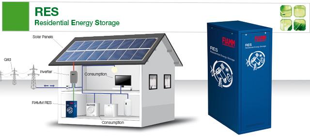 batteria per pannello fotovoltaico abitazione